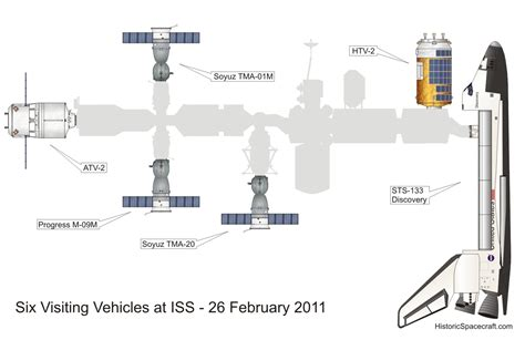 iss diagram russian space station mir as seen from space shuttle