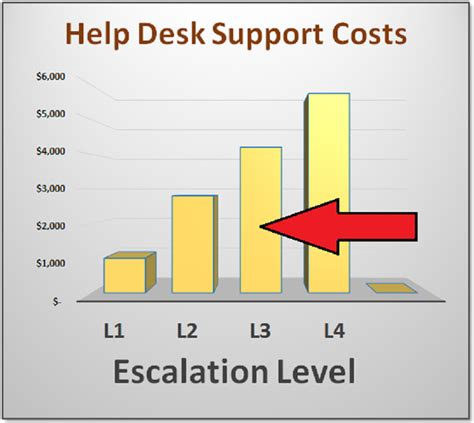 managed services help desk pricing opencopy managed print services