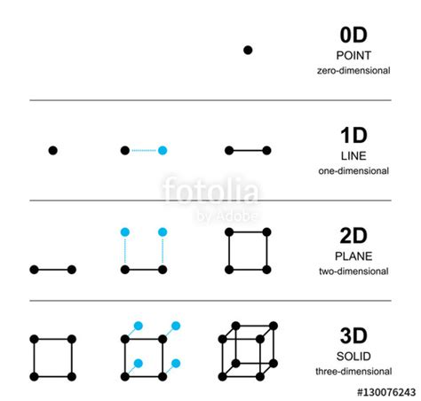 3 dimensional cube template exle 3 dimensional cube template free template design