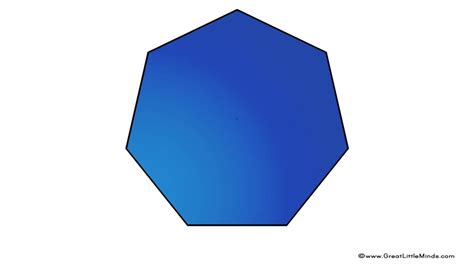 correctly naming shapes shapes
