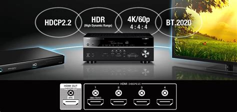 Home Theater Be Strong Bt 868 Ht yht 1840 overview home theater systems audio visual products yamaha other european