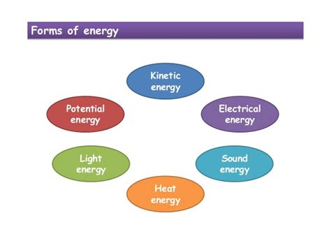primary science electricity science primary 6 energy