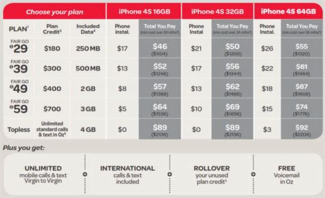 4 phone plan mobile releases iphone 4s plans delimiter
