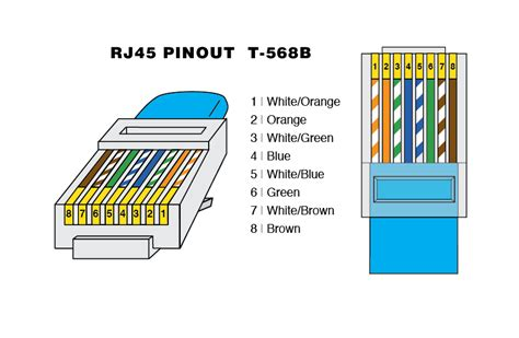 568b rj45 color wiring diagram cat 5 color code diagram