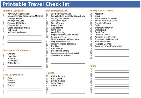 printable travel checklist printable travel packing check list travel tips and