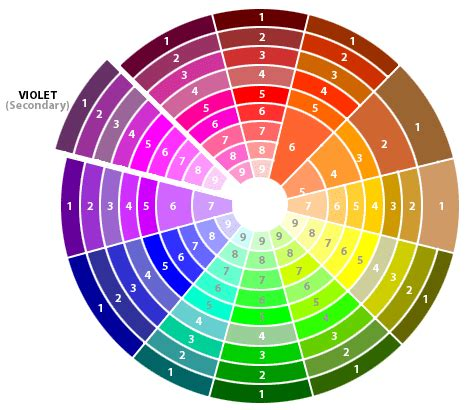 monochromatic color wheel design basics color schemes via color wheel tiletr