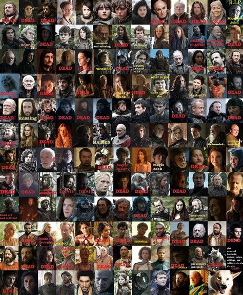 of thrones names of thrones list of thrones your meme