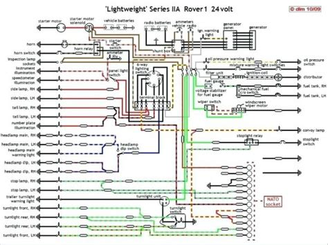range rover p radio wiring diagram