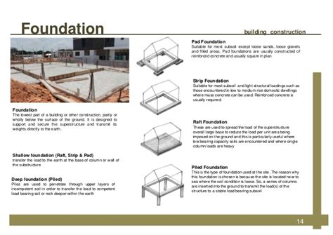 type of foundation building construction