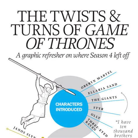 series similar to game of thrones season refreshing infographics game of thrones review