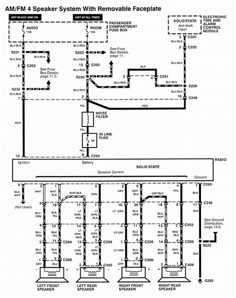 diagrams kia to wiring trying install new stereo kia