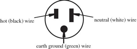ac neutral wire wiring diagram 3 prong wiring diagram white green