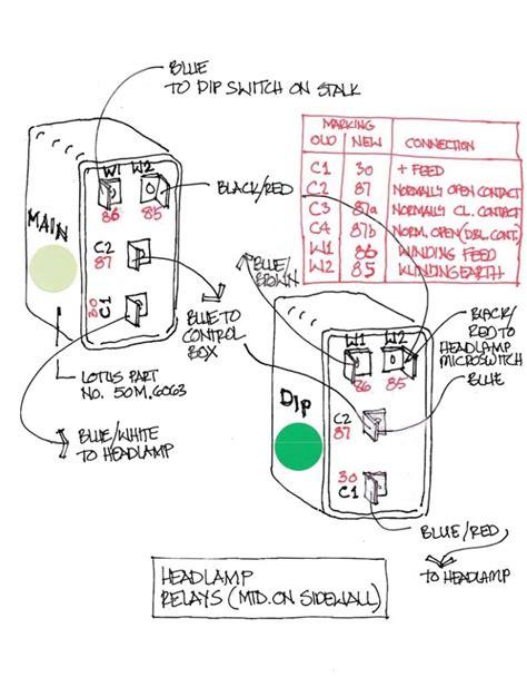 headl wiring diagram wiring diagram