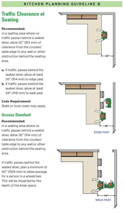 kitchen design layout guidelines 17 best images about 14 kitchen design guidelines
