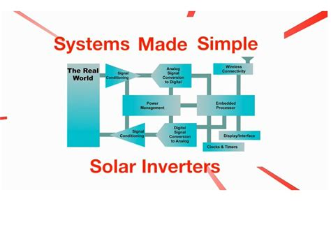 solar array diagram solar collector diagram