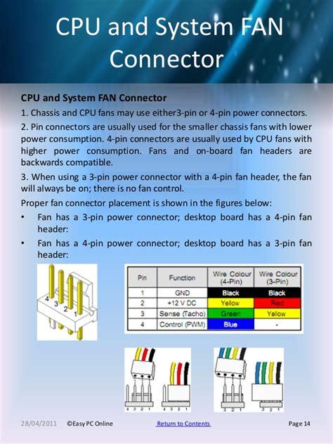 4 pin cpu fan wiring diagram 28 wiring diagram images