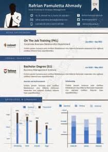desain cv kreatif contoh resume