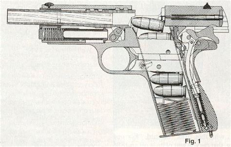 pistol diagram how the m1911 pistol works with great diagrams the