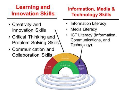 Creativity Hc Understanding Innovation In Problem Solving San Jose State Ppt