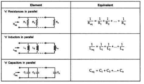 parallel circuits formulas summary of series and parallel circuits your electrical home
