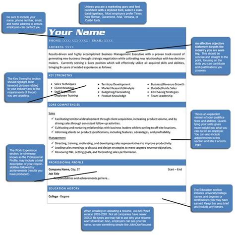 Current Resume Trends by How To Structure A Resume Great Infromation On Current