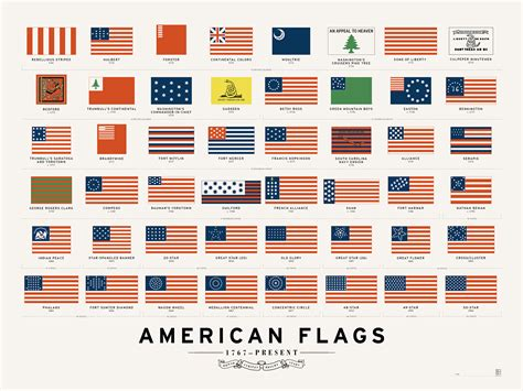 history of new year in america infographic american flags 1767 present michael