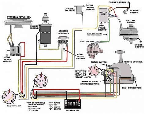 mercury outboard ignition wiring diagram wiring diagram