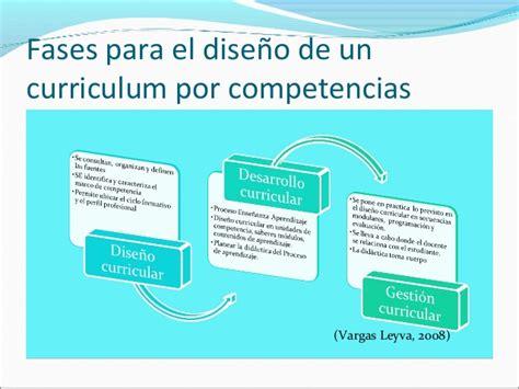 Diseño Curricular Por Competencias Anfei Fases Dise 241 O Curricular Por Competencias