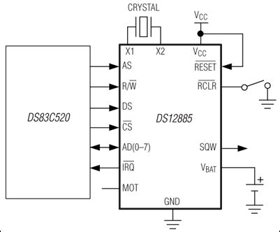 maxim integrated circuits application note 1051 ds12c887 datasheet pdf maxim integrated pinout circuit findic us