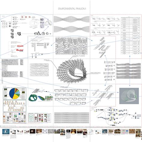 design thinking journal articles relating systems thinking and design iii formakademisk