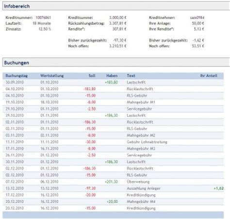 kredit privat forum auxmoney meine erfahrung als anleger