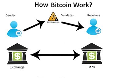 bitcoin how it works how does a bitcoin minting machine work