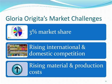 Of Ta Mba Cost by Mba Project Pt Gloria Origita Cosmetics Us Export
