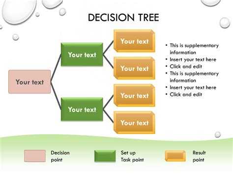 6 Printable Decision Tree Templates To Create Decision Trees Decision Tree Template Powerpoint