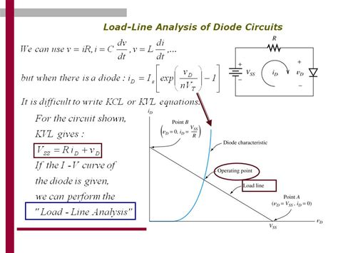 load line diode cct models for semiconductor diodes ppt