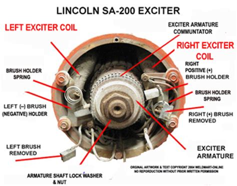 Field Exciter Coils for Lincoln Welders F163 Engine