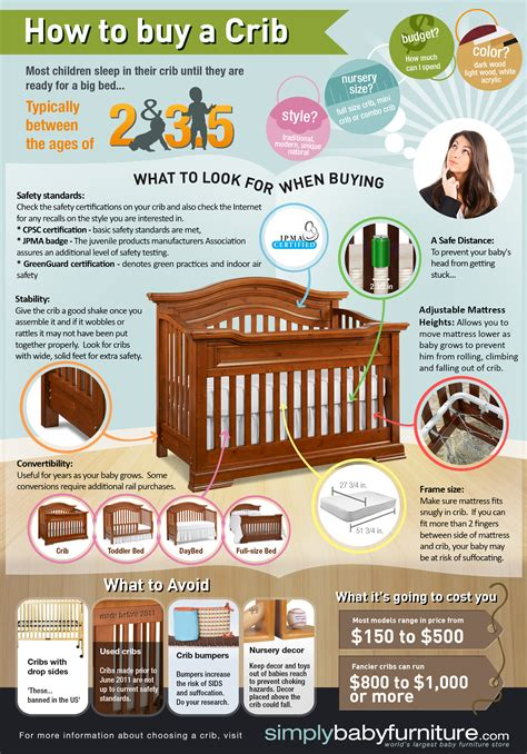 How To Buy A Crib how to find the best crib inspection points for crib