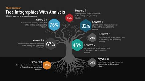 tree infographics with analysis powerpoint and keynote