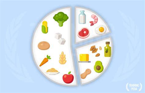 alimentazione corretta dieta la corretta ripartizione dei macronutrienti nella dieta