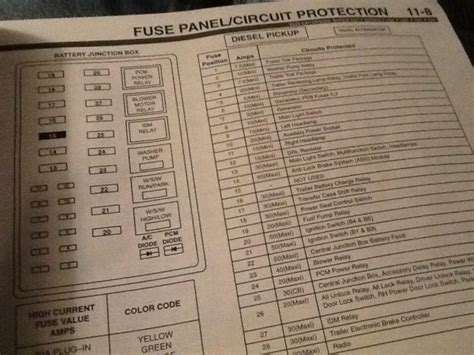 99 f350 fuse diagram 99 f350 fuse diagram 98 ford expedition 2008 box concept