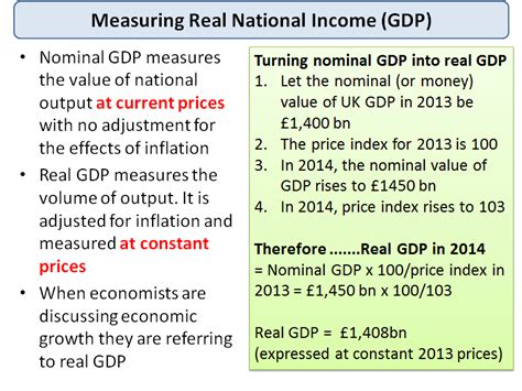 nominal vs real gdp handling data difference between nominal and economics