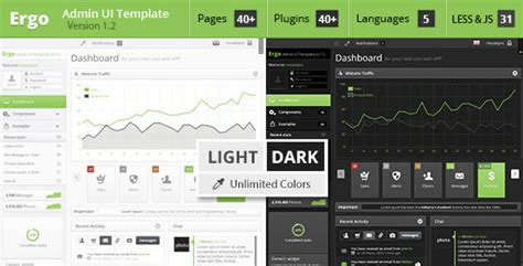 50 premium admin templates that you may fall in love with
