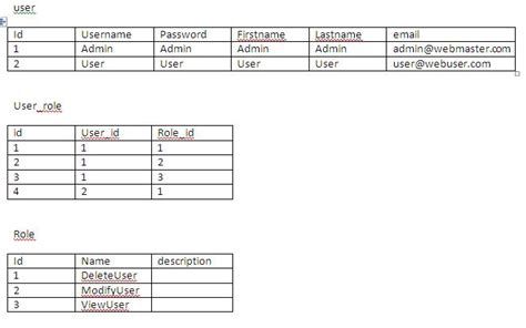 Mysql List Tables by How To Construct A Command To Join 3 Different Tables In