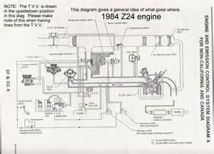 nissan z24 engine wiring diagram get free image about wiring diagram