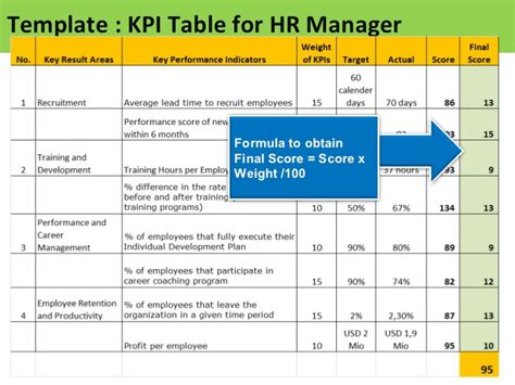 hr management report template sle hr report hr board report template sle board