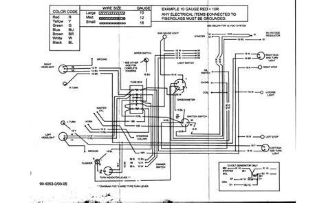 sand rail wiring harness 24 wiring diagram images