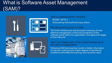 Asset Management Post Mba by Sam For Cloud Readiness Ppt