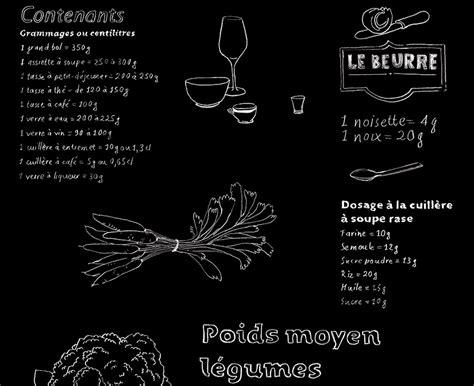 tableau pense b黎e cuisine tableau pense bete pour cuisine 2 preview wasuk