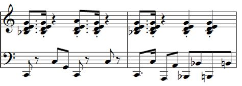 tutorial piano funk david bruce rock and pop piano funk pattern 1 8notes com
