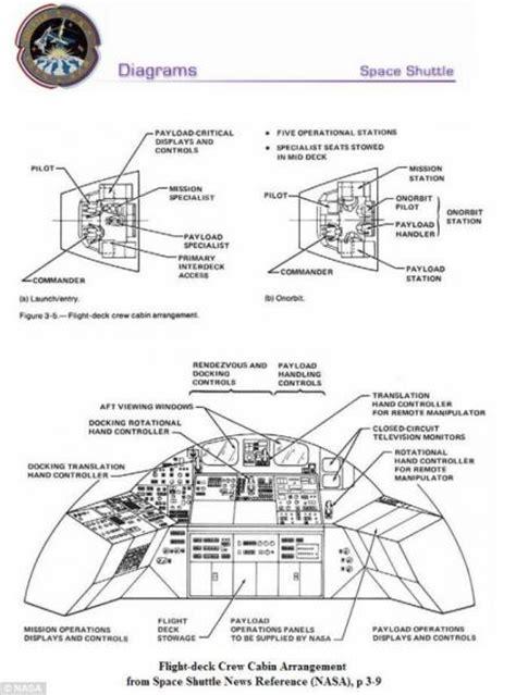 space interno interno navicella spaziale nasa dago fotogallery